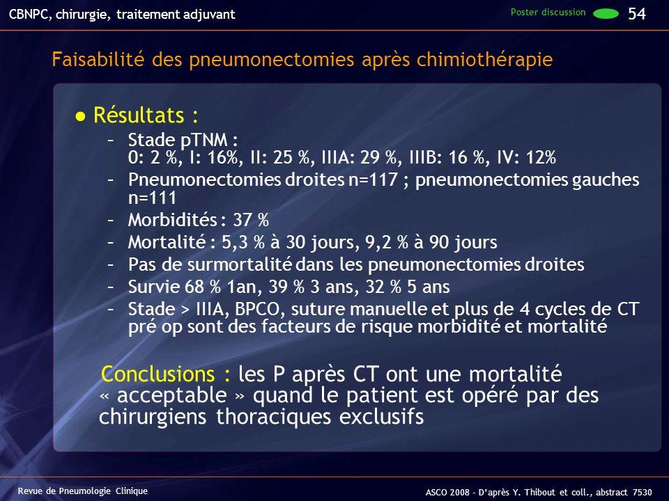 Résultats : –Stade pTNM : 0: 2 %, I: 16%, II: 25 %, IIIA: 29 %, IIIB: 16 %, IV: 12% –Pneumonectomies droites n=117 ; pneumonectomies gauches n=111 –Mo