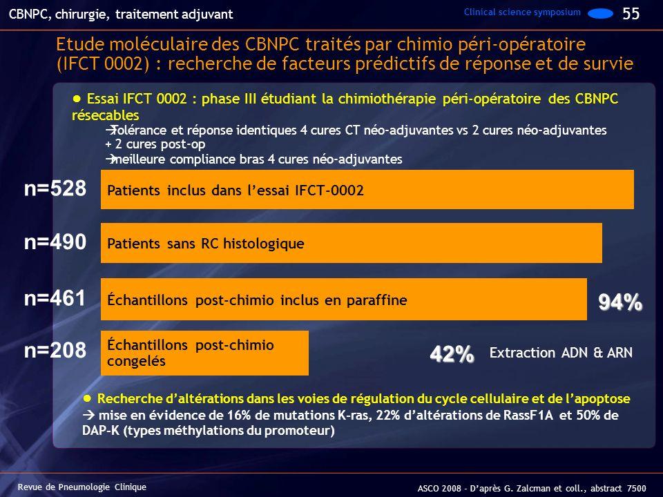 Essai IFCT 0002 : phase III étudiant la chimiothérapie péri-opératoire des CBNPC résecables Tolérance et réponse identiques 4 cures CT néo-adjuvantes