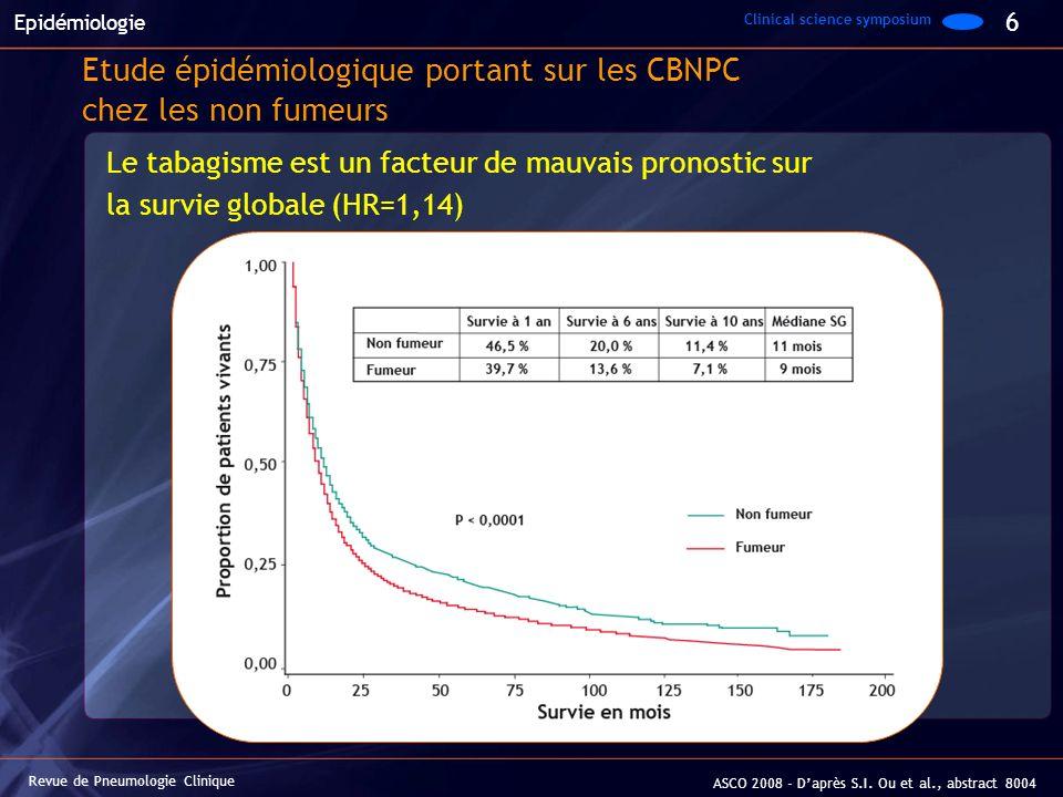 Revue de Pneumologie Clinique Le tabagisme est un facteur de mauvais pronostic sur la survie globale (HR=1,14) ASCO 2008 - Daprès S.I. Ou et al., abst