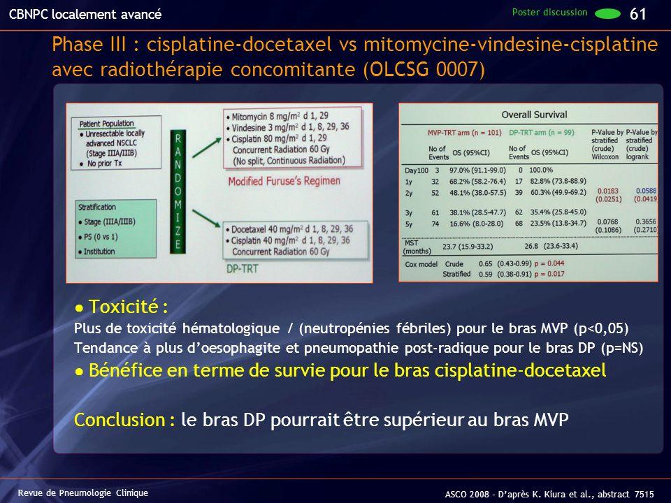Revue de Pneumologie Clinique ASCO 2008 - Daprès K. Kiura et al., abstract 7515 CBNPC localement avancé Phase III : cisplatine-docetaxel vs mitomycine