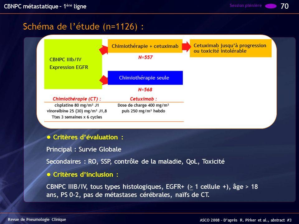 Schéma de létude (n=1126) : Critères dévaluation : Principal : Survie Globale Secondaires : RO, SSP, contrôle de la maladie, QoL, Toxicité Critères di
