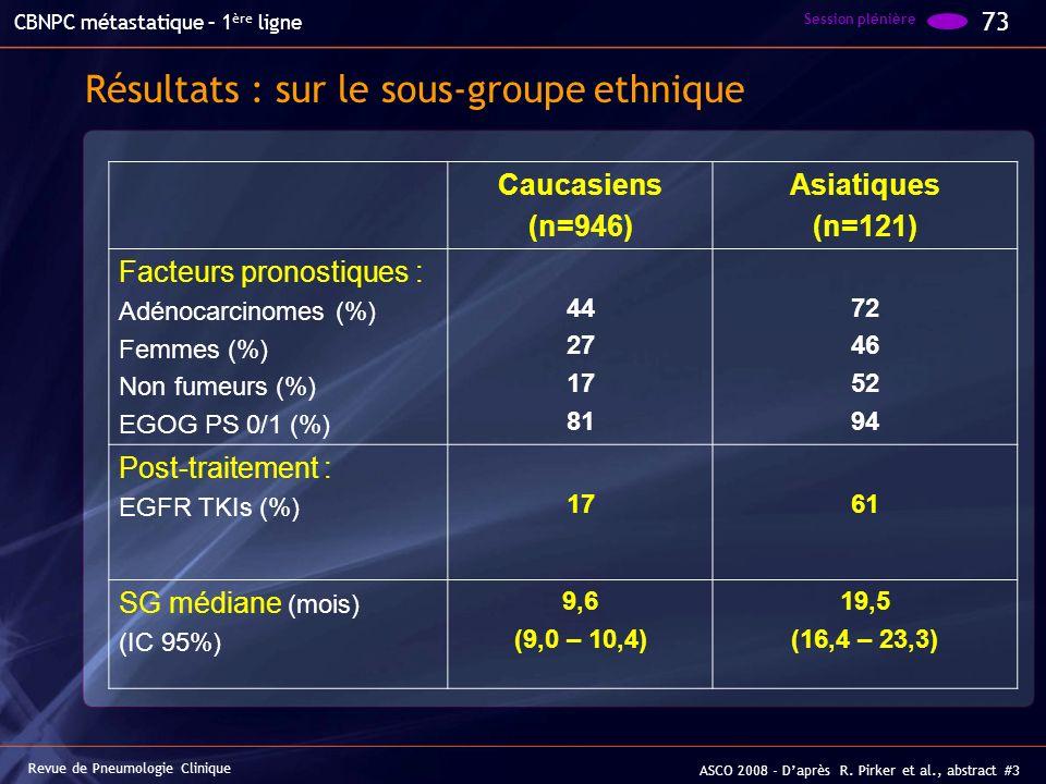 Résultats : sur le sous-groupe ethnique Caucasiens (n=946) Asiatiques (n=121) Facteurs pronostiques : Adénocarcinomes (%) Femmes (%) Non fumeurs (%) E