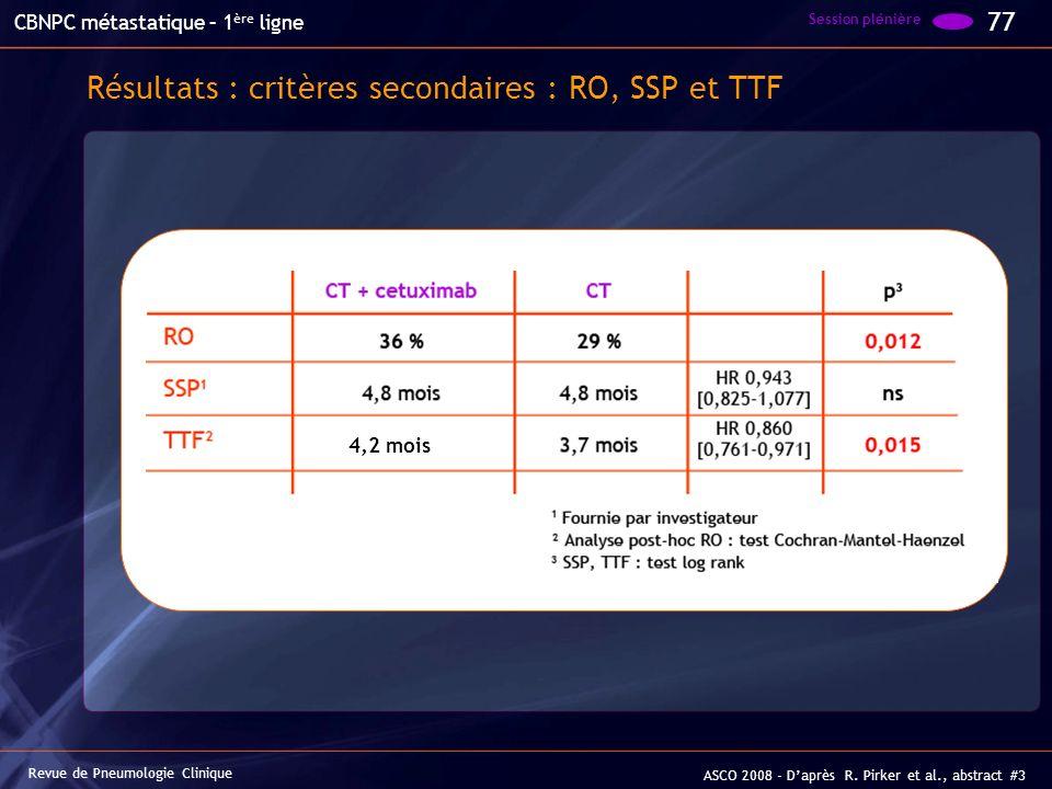 Résultats : critères secondaires : RO, SSP et TTF 77 Session plénière 4,2 mois Revue de Pneumologie Clinique CBNPC métastatique – 1 ère ligne ASCO 200