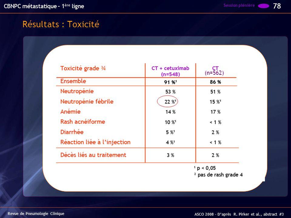 Résultats : Toxicité 78 Session plénière Revue de Pneumologie Clinique CBNPC métastatique – 1 ère ligne ASCO 2008 - Daprès R. Pirker et al., abstract