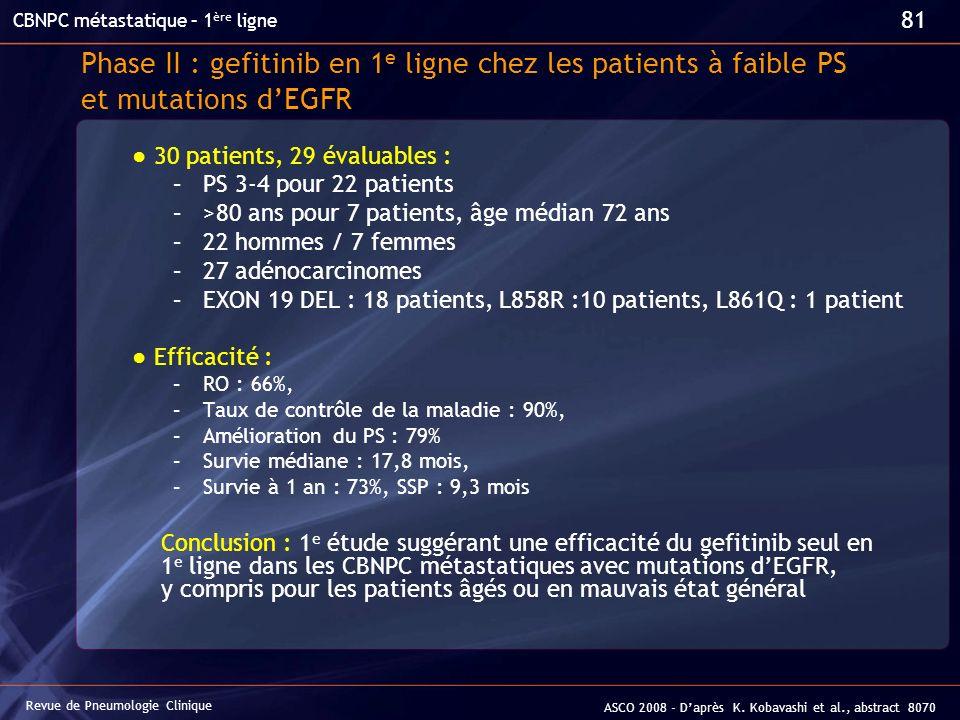 Phase II : gefitinib en 1 e ligne chez les patients à faible PS et mutations dEGFR 30 patients, 29 évaluables : –PS 3-4 pour 22 patients –>80 ans pour