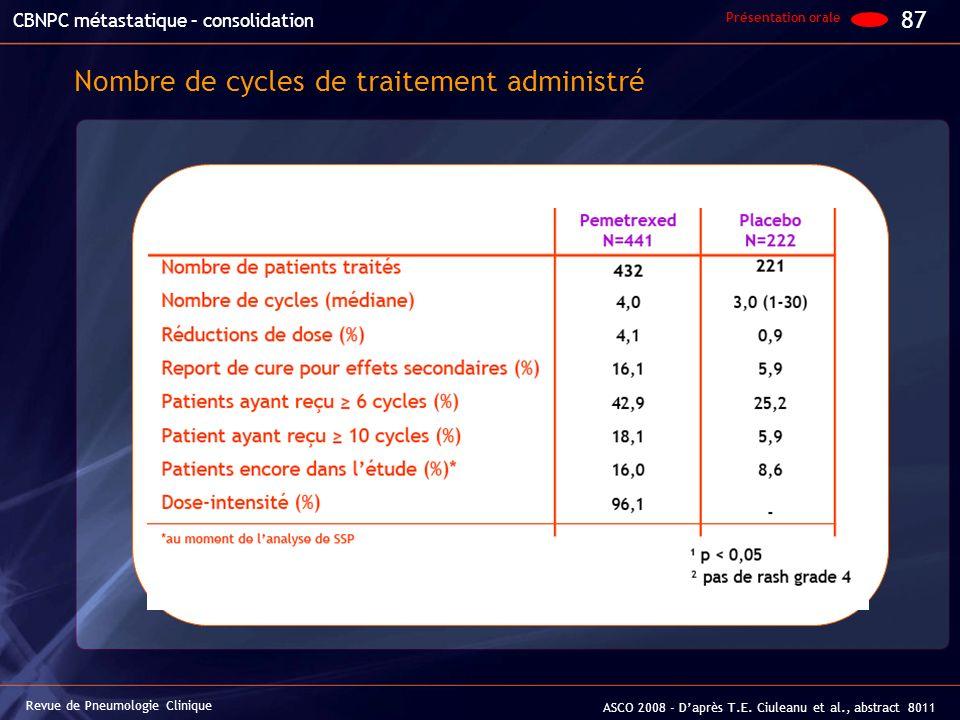Nombre de cycles de traitement administré Revue de Pneumologie Clinique ASCO 2008 - Daprès T.E. Ciuleanu et al., abstract 8011 Présentation orale 87 C