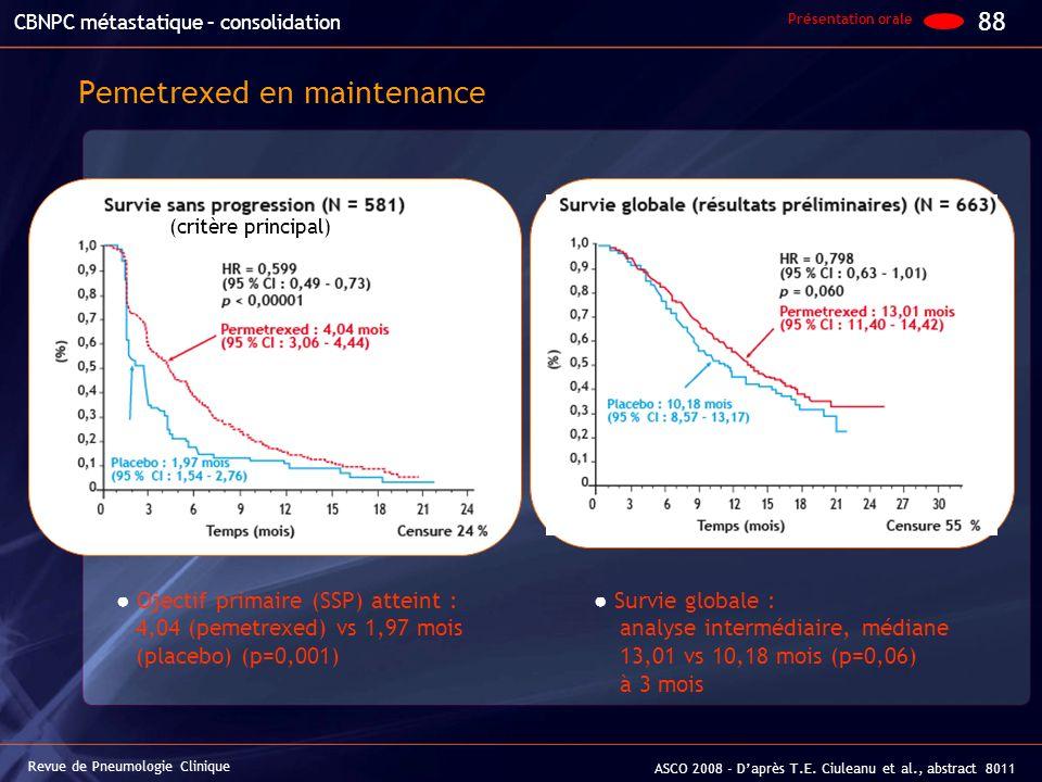 Ojectif primaire (SSP) atteint : 4,04 (pemetrexed) vs 1,97 mois (placebo) (p=0,001) 88 Revue de Pneumologie Clinique ASCO 2008 - Daprès T.E. Ciuleanu