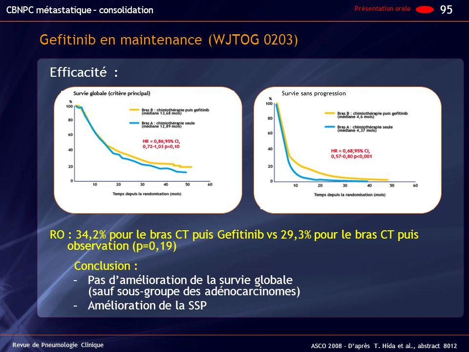 Efficacité : RO : 34,2% pour le bras CT puis Gefitinib vs 29,3% pour le bras CT puis observation (p=0,19) Conclusion : –Pas damélioration de la survie
