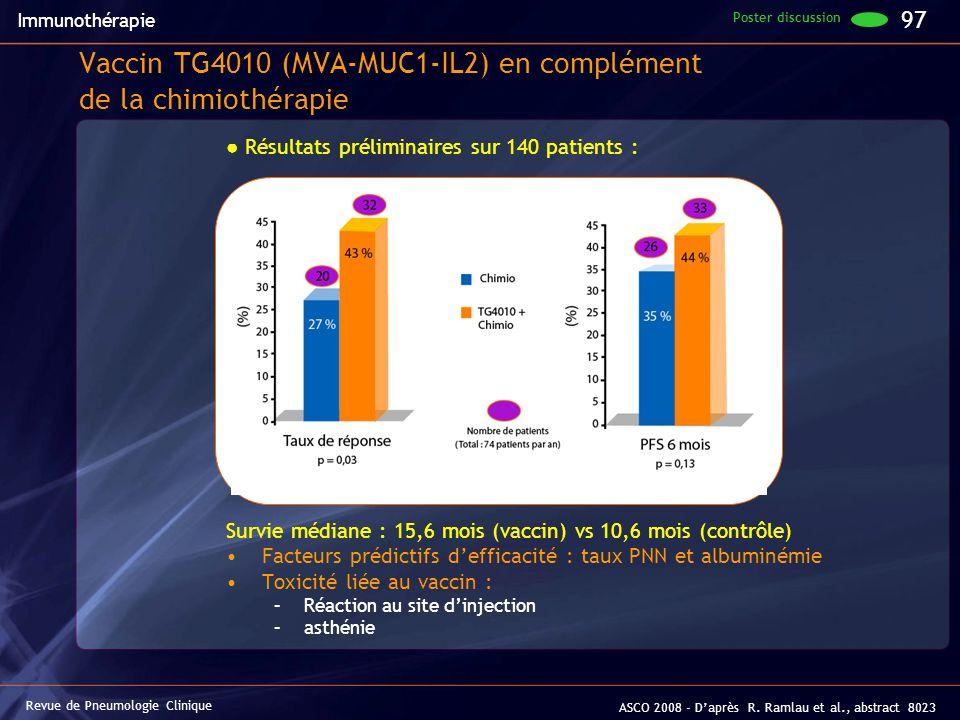 Résultats préliminaires sur 140 patients : Survie médiane : 15,6 mois (vaccin) vs 10,6 mois (contrôle) Facteurs prédictifs defficacité : taux PNN et a
