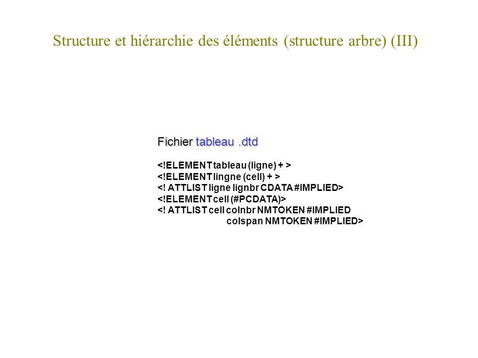 Fichier tableau.dtd <! ATTLIST cell colnbr NMTOKEN #IMPLIED colspan NMTOKEN #IMPLIED> Structure et hiérarchie des éléments (structure arbre) (III)