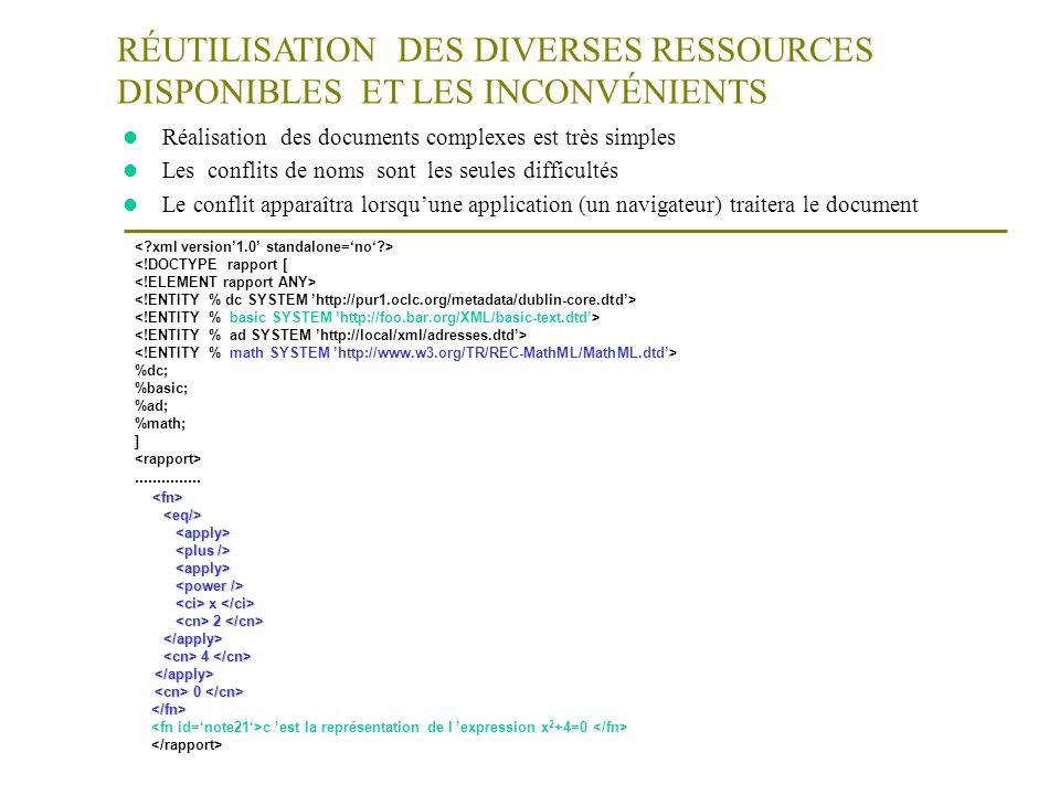 RÉUTILISATION DES DIVERSES RESSOURCES DISPONIBLES ET LES INCONVÉNIENTS l Réalisation des documents complexes est très simples l Les conflits de noms s