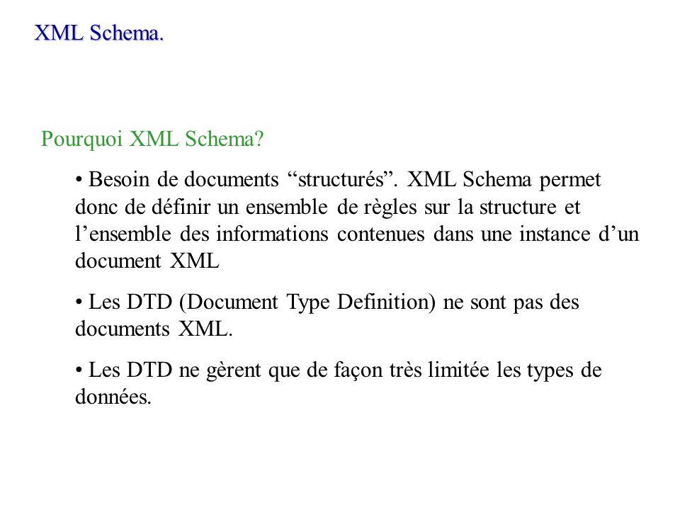 XML Schema. Pourquoi XML Schema? Besoin de documents structurés. XML Schema permet donc de définir un ensemble de règles sur la structure et lensemble