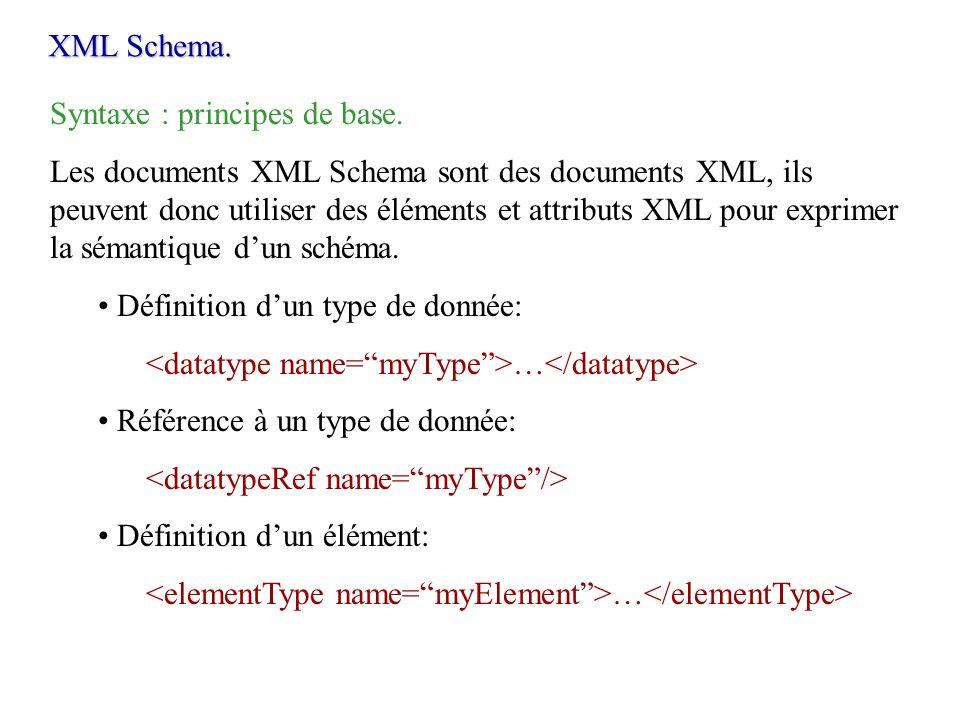 XML Schema. Syntaxe : principes de base. Les documents XML Schema sont des documents XML, ils peuvent donc utiliser des éléments et attributs XML pour