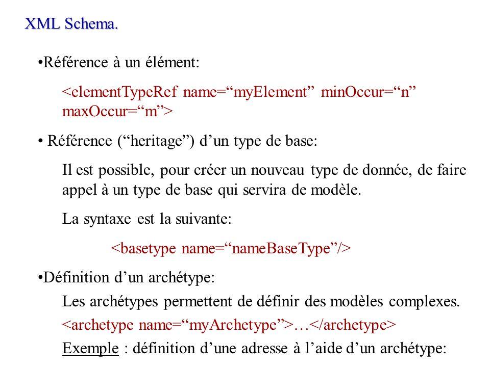 XML Schema. Référence à un élément: Référence (heritage) dun type de base: Il est possible, pour créer un nouveau type de donnée, de faire appel à un