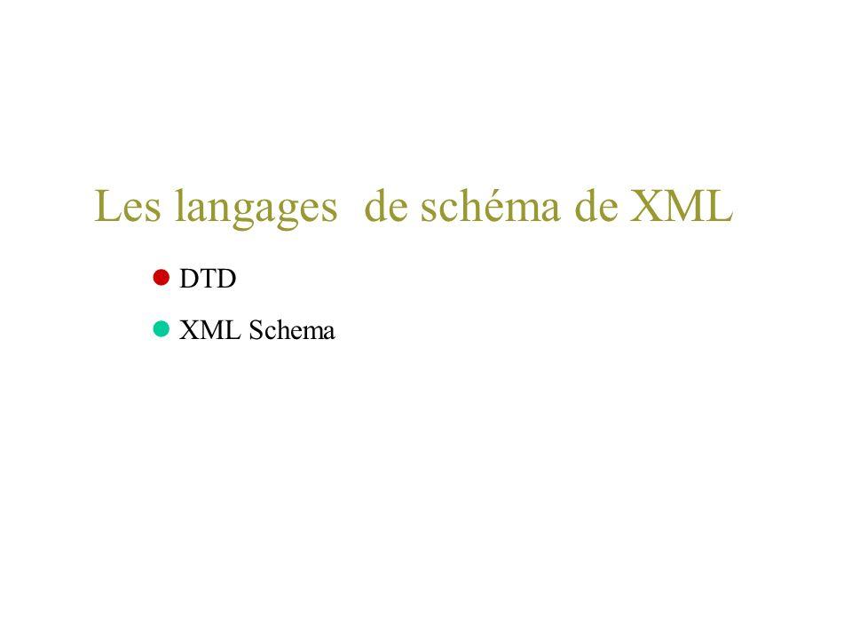Les langages de schéma de XML l DTD l XML Schema