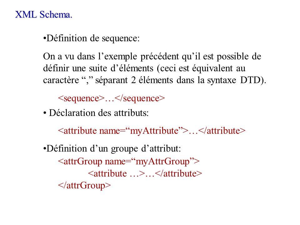 Définition de sequence: On a vu dans lexemple précédent quil est possible de définir une suite déléments (ceci est équivalent au caractère, séparant 2