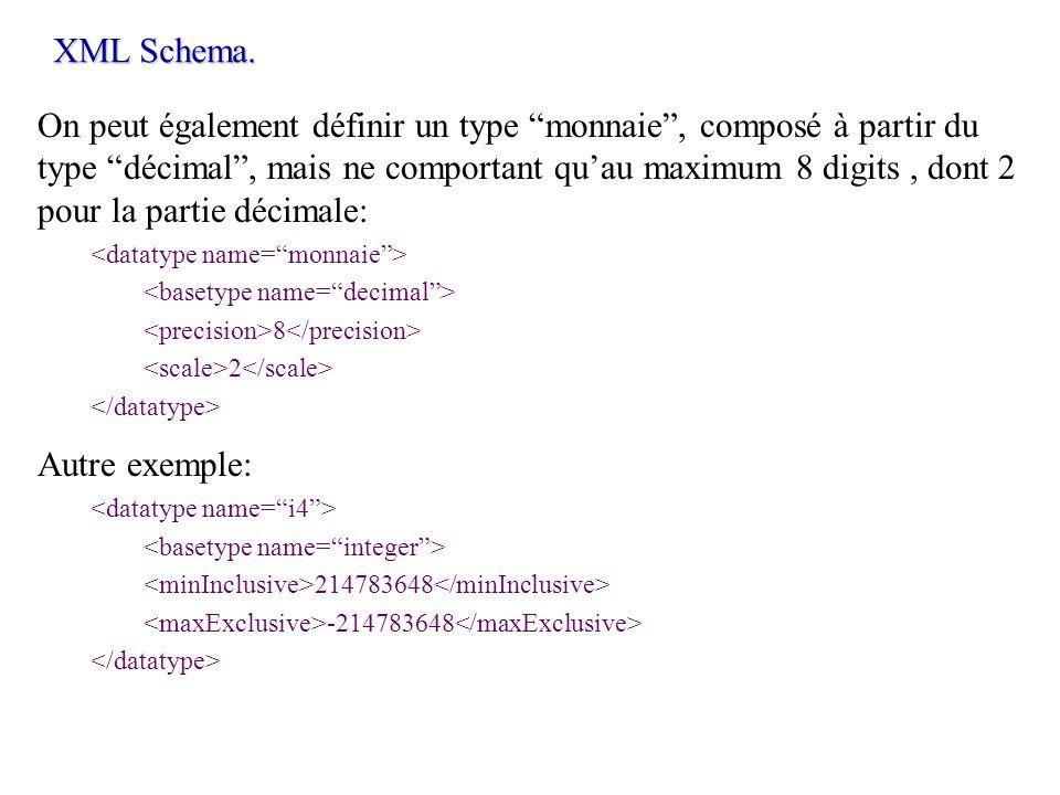 XML Schema. On peut également définir un type monnaie, composé à partir du type décimal, mais ne comportant quau maximum 8 digits, dont 2 pour la part