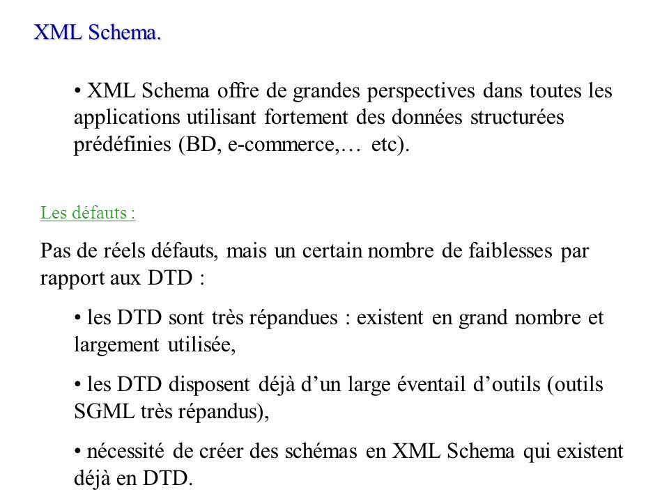 XML Schema. XML Schema offre de grandes perspectives dans toutes les applications utilisant fortement des données structurées prédéfinies (BD, e-comme
