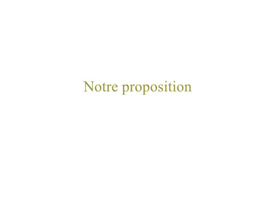 Notre proposition