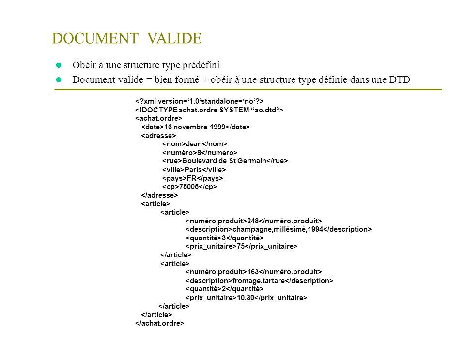 DTD : interne ou externe dun document l Les DTD sont une spécification de structure de document réutilisable l La déclaration d une DTD se compose de sections « internes » ou « externes » l Les sections conditionnelles l Appel de la DTD dans le document XML DTD interne <!DOCTYPE exemple [ ] > test DTD externe test exemple.dtd
