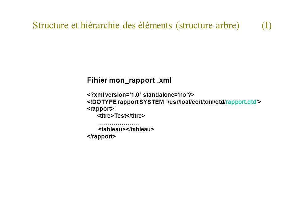 Structure et hiérarchie des éléments (structure arbre) (II) Fichier rapport.dtd.....................................