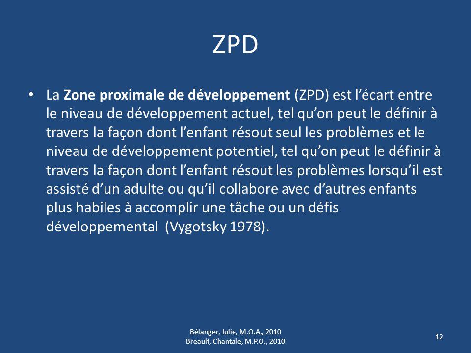 ZPD La Zone proximale de développement (ZPD) est lécart entre le niveau de développement actuel, tel quon peut le définir à travers la façon dont lenf