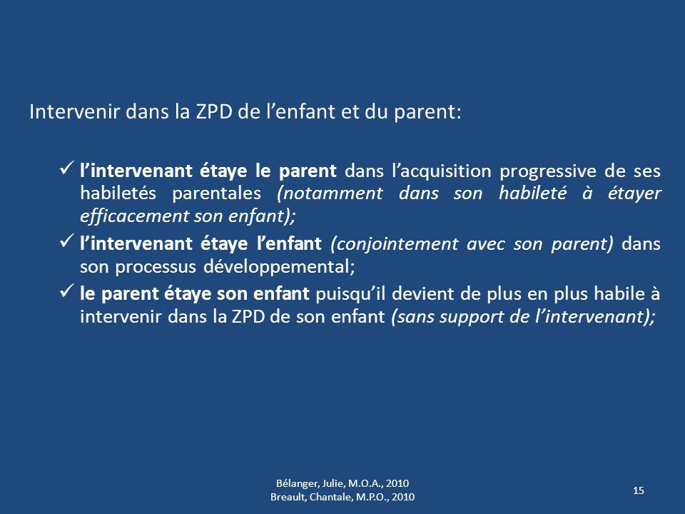 Intervenir dans la ZPD de lenfant et du parent: lintervenant étaye le parent dans lacquisition progressive de ses habiletés parentales (notamment dans