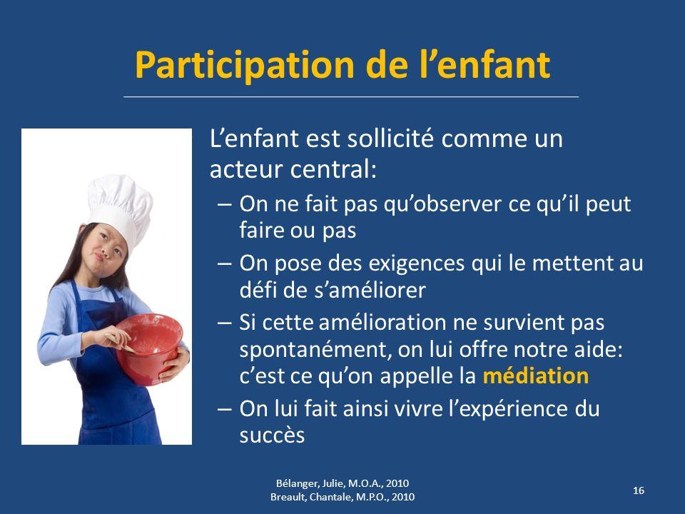 Participation de lenfant Lenfant est sollicité comme un acteur central: – On ne fait pas quobserver ce quil peut faire ou pas – On pose des exigences