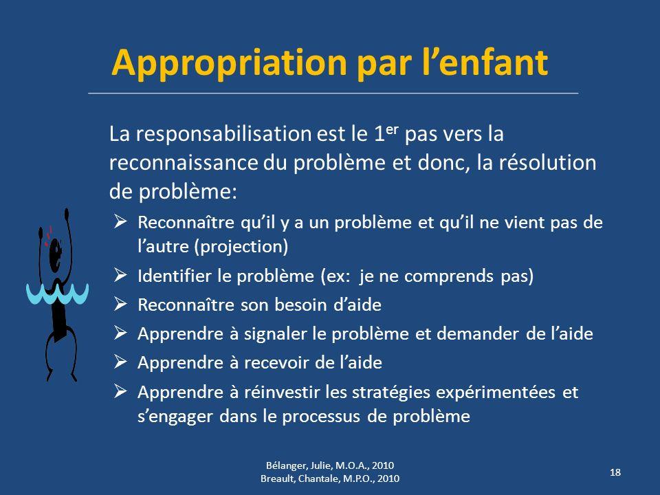 Appropriation par lenfant La responsabilisation est le 1 er pas vers la reconnaissance du problème et donc, la résolution de problème: Reconnaître qui