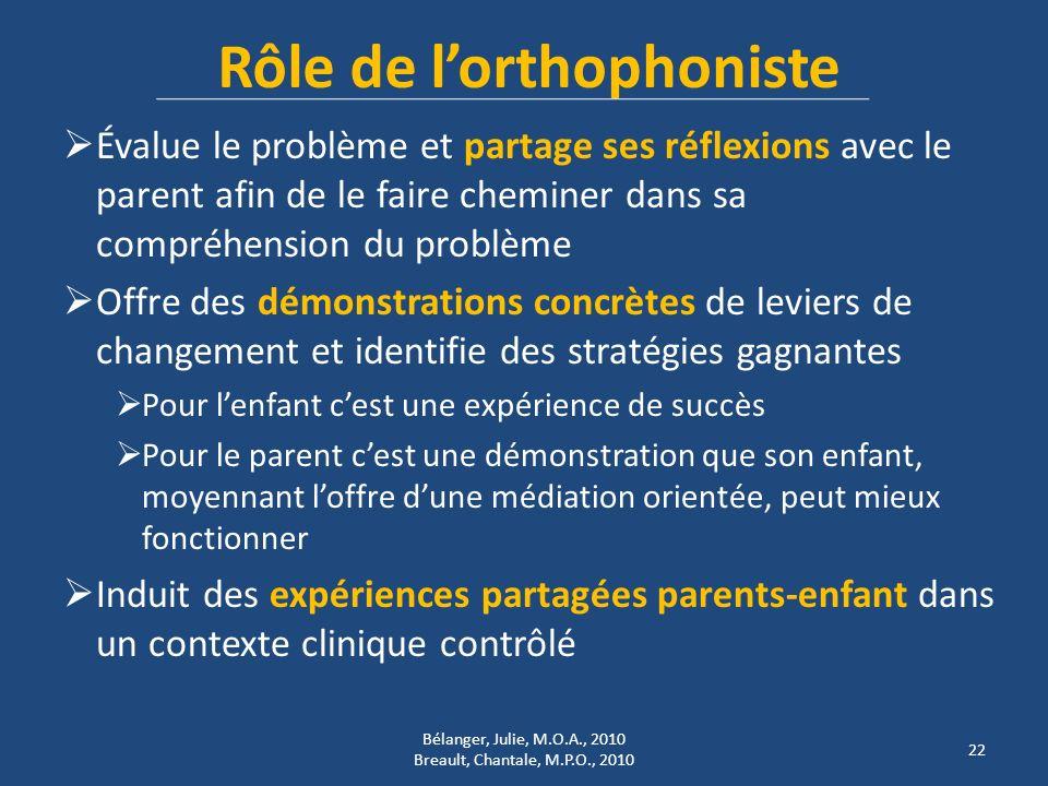 Rôle de lorthophoniste Évalue le problème et partage ses réflexions avec le parent afin de le faire cheminer dans sa compréhension du problème Offre d