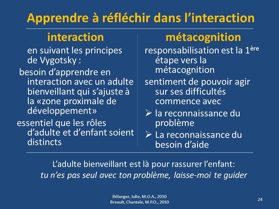 Apprendre à réfléchir dans linteraction interaction en suivant les principes de Vygotsky : besoin dapprendre en interaction avec un adulte bienveillan