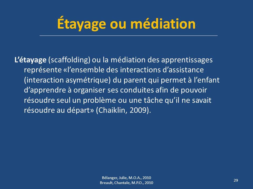 Étayage ou médiation Létayage (scaffolding) ou la médiation des apprentissages représente «lensemble des interactions dassistance (interaction asymétr