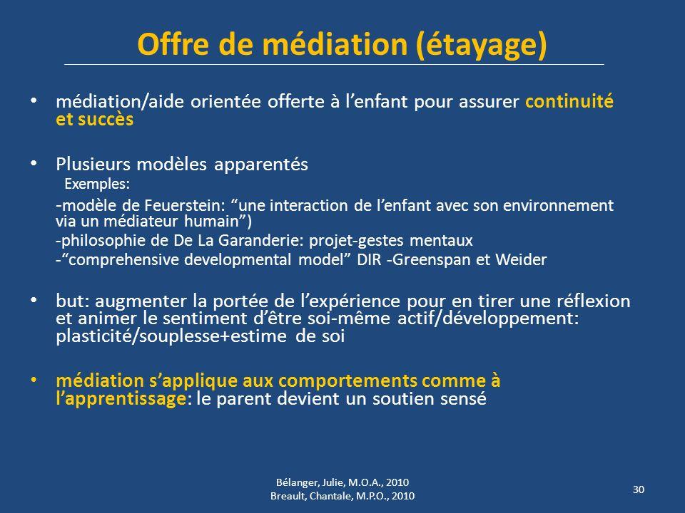 Offre de médiation (étayage) médiation/aide orientée offerte à lenfant pour assurer continuité et succès Plusieurs modèles apparentés Exemples: - modè