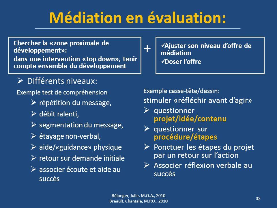 Médiation en évaluation: Chercher la «zone proximale de développement»: dans une intervention «top down», tenir compte ensemble du développement Diffé