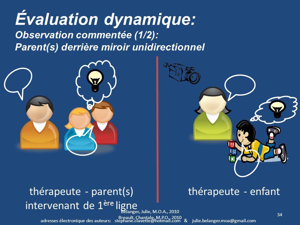 34 thérapeute - parent(s) intervenant de 1 ère ligne thérapeute - enfant Évaluation dynamique: Observation commentée (1/2): Parent(s) derrière miroir