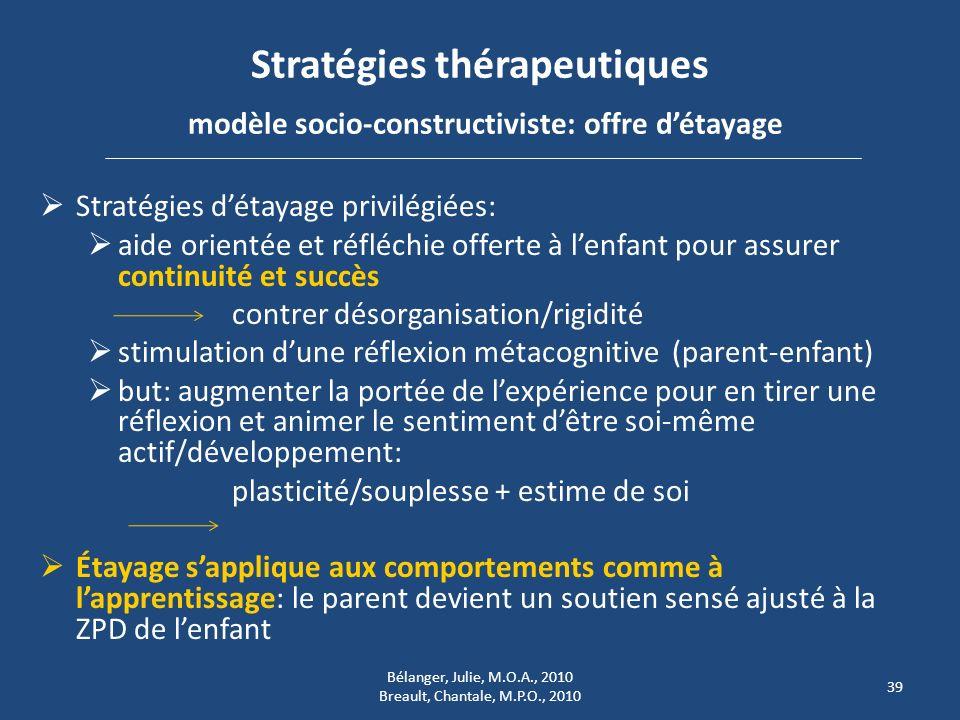 Stratégies thérapeutiques modèle socio-constructiviste: offre détayage Stratégies détayage privilégiées: aide orientée et réfléchie offerte à lenfant