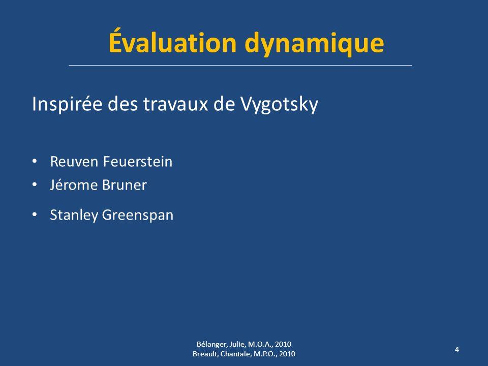 Évaluation dynamique Inspirée des travaux de Vygotsky Reuven Feuerstein Jérome Bruner Stanley Greenspan Bélanger, Julie, M.O.A., 2010 Breault, Chantal