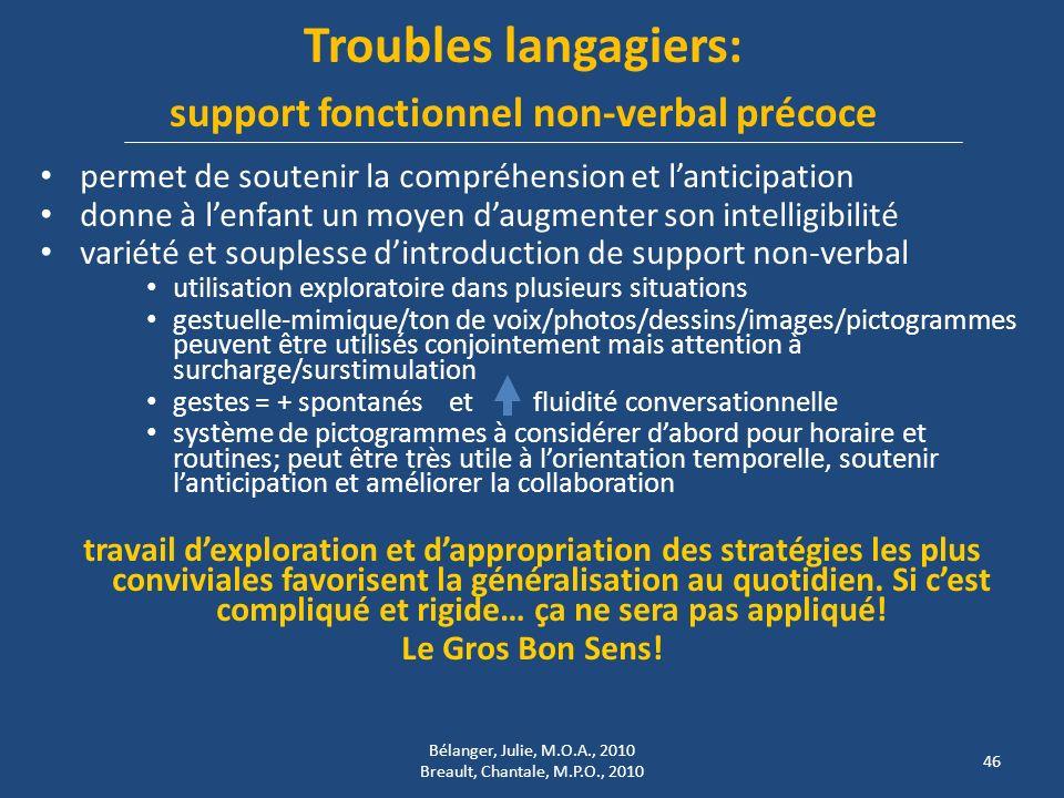 Troubles langagiers: support fonctionnel non-verbal précoce permet de soutenir la compréhension et lanticipation donne à lenfant un moyen daugmenter s