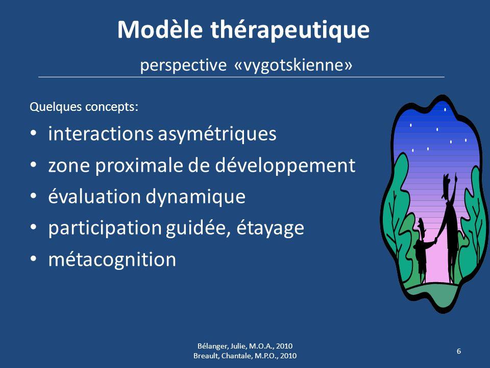 Modèle thérapeutique perspective «vygotskienne» Quelques concepts: interactions asymétriques zone proximale de développement évaluation dynamique part