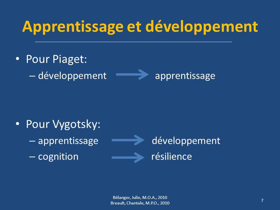 Apprentissage et développement Pour Piaget: – développement apprentissage Pour Vygotsky: – apprentissage développement – cognition résilience Bélanger