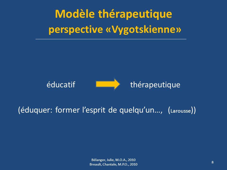 Modèle thérapeutique perspective «Vygotskienne» éducatif thérapeutique (éduquer: former lesprit de quelquun…, ( Larousse )) 8 Bélanger, Julie, M.O.A.,
