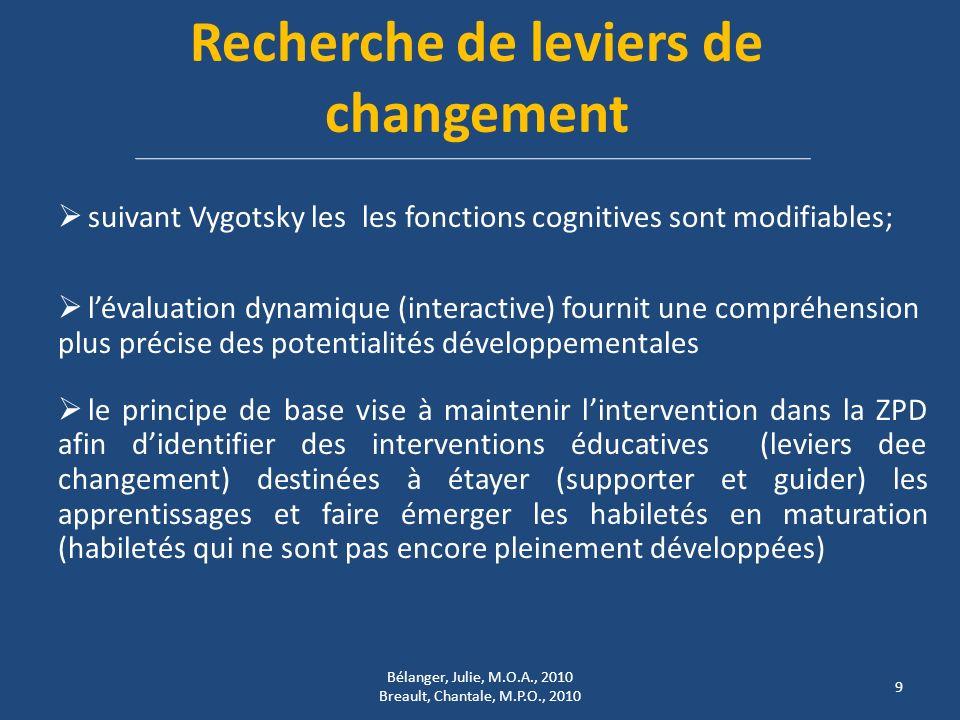 Recherche de leviers de changement suivant Vygotsky les les fonctions cognitives sont modifiables; lévaluation dynamique (interactive) fournit une com