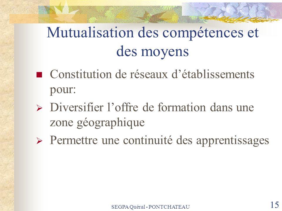 SEGPA Quéral - PONTCHATEAU 15 Mutualisation des compétences et des moyens Constitution de réseaux détablissements pour: Diversifier loffre de formatio