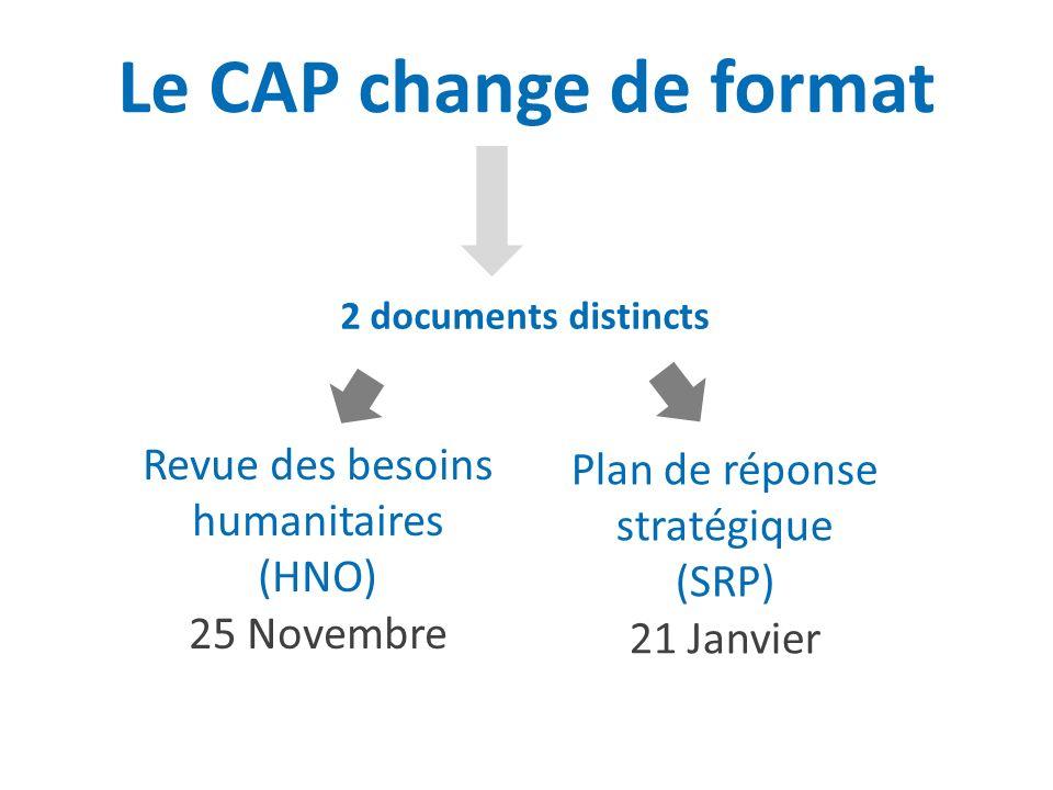 Le CAP change de format 2 documents distincts Revue des besoins humanitaires (HNO) 25 Novembre Plan de réponse stratégique (SRP) 21 Janvier