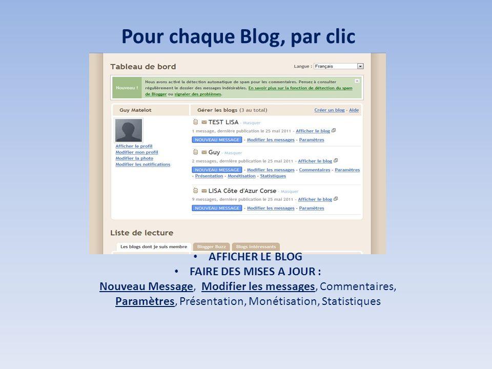 Pour chaque Blog, par clic AFFICHER LE BLOG FAIRE DES MISES A JOUR : Nouveau Message, Modifier les messages, Commentaires, Paramètres, Présentation, Monétisation, Statistiques