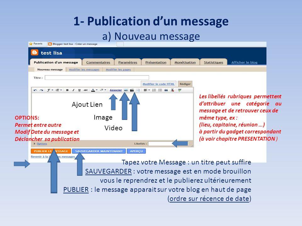 1- Publication dun message a) Nouveau message Tapez votre Message : un titre peut suffire SAUVEGARDER : votre message est en mode brouillon vous le re