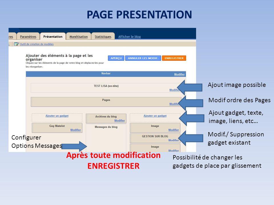 PAGE PRESENTATION Ajout image possible Modif ordre des Pages Ajout gadget, texte, image, liens, etc… Modif./ Suppression gadget existant Après toute m