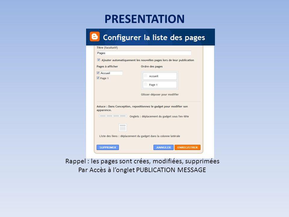 PRESENTATION Rappel : les pages sont crées, modifiées, supprimées Par Accès à longlet PUBLICATION MESSAGE
