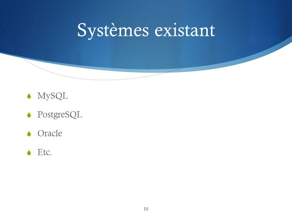 Systèmes existant MySQL PostgreSQL Oracle Etc. 10