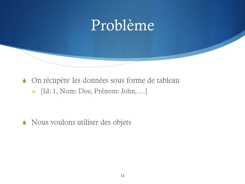 Problème On récupère les données sous forme de tableau [Id: 1, Nom: Doe, Prénom: John, …] Nous voulons utiliser des objets 14